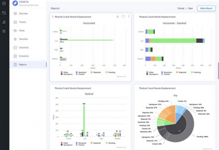 solar project management dashboards